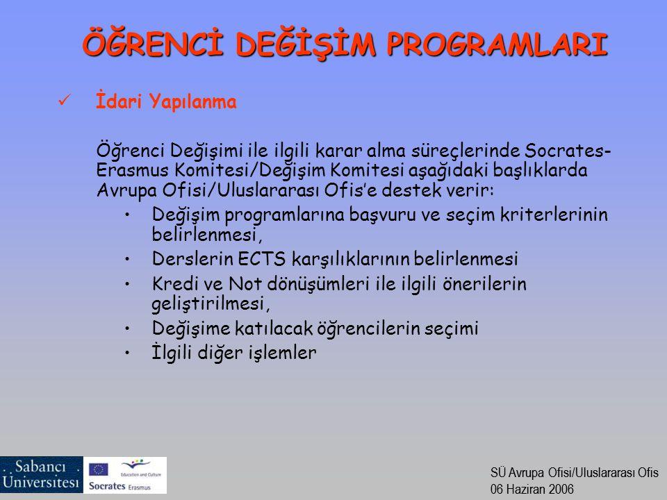 SÜ Avrupa Ofisi/Uluslararası Ofis 06 Haziran 2006 SÜ Avrupa Ofisi/Uluslararası Ofis 06 Haziran 2006 İdari Yapılanma Öğrenci Değişimi ile ilgili karar alma süreçlerinde Socrates- Erasmus Komitesi/Değişim Komitesi aşağıdaki başlıklarda Avrupa Ofisi/Uluslararası Ofis'e destek verir: Değişim programlarına başvuru ve seçim kriterlerinin belirlenmesi, Derslerin ECTS karşılıklarının belirlenmesi Kredi ve Not dönüşümleri ile ilgili önerilerin geliştirilmesi, Değişime katılacak öğrencilerin seçimi İlgili diğer işlemler ÖĞRENCİ DEĞİŞİM PROGRAMLARI