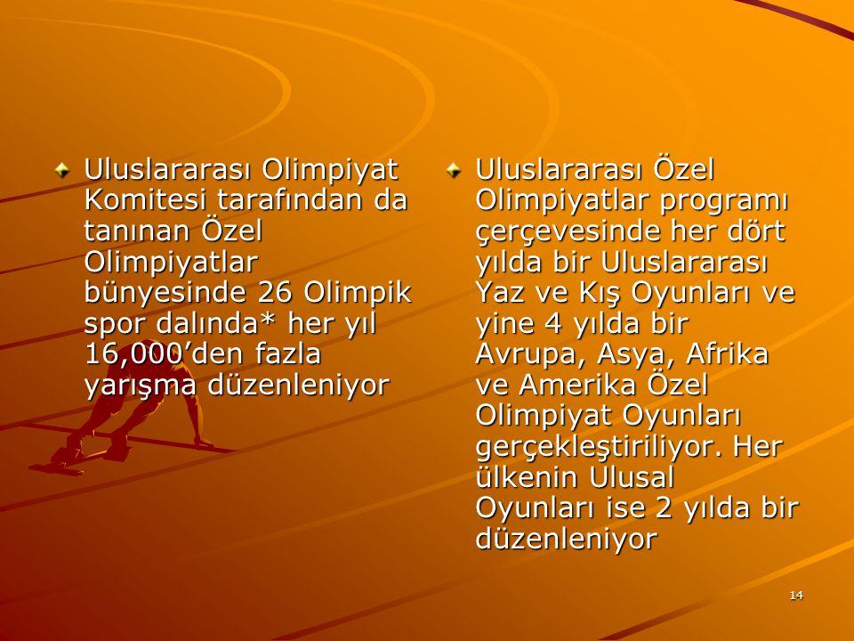 14 Uluslararası Olimpiyat Komitesi tarafından da tanınan Özel Olimpiyatlar bünyesinde 26 Olimpik spor dalında* her yıl 16,000'den fazla yarışma düzenl