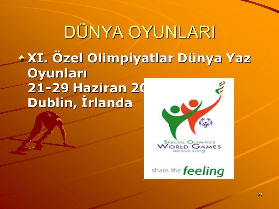 21 DÜNYA OYUNLARI XI. Özel Olimpiyatlar Dünya Yaz Oyunları 21-29 Haziran 2003 Dublin, İrlanda