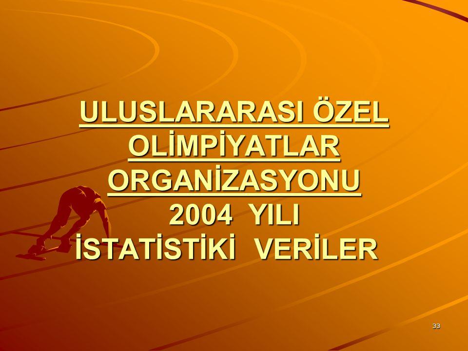33 ULUSLARARASI ÖZEL OLİMPİYATLAR ORGANİZASYONU 2004 YILI İSTATİSTİKİ VERİLER ULUSLARARASI ÖZEL OLİMPİYATLAR ORGANİZASYONU 2004 YILI İSTATİSTİKİ VERİL
