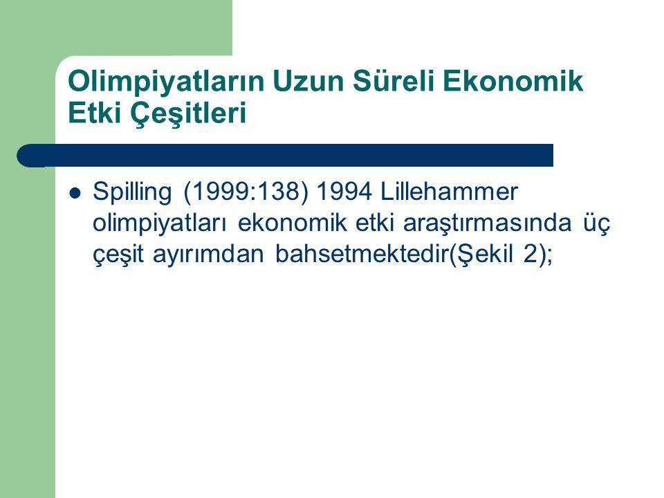 Olimpiyatların Uzun Süreli Ekonomik Etki Çeşitleri Spilling (1999:138) 1994 Lillehammer olimpiyatları ekonomik etki araştırmasında üç çeşit ayırımdan
