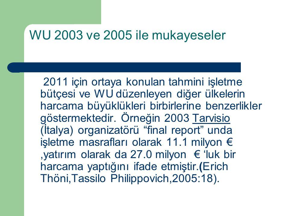 WU 2003 ve 2005 ile mukayeseler 2011 için ortaya konulan tahmini işletme bütçesi ve WU düzenleyen diğer ülkelerin harcama büyüklükleri birbirlerine be