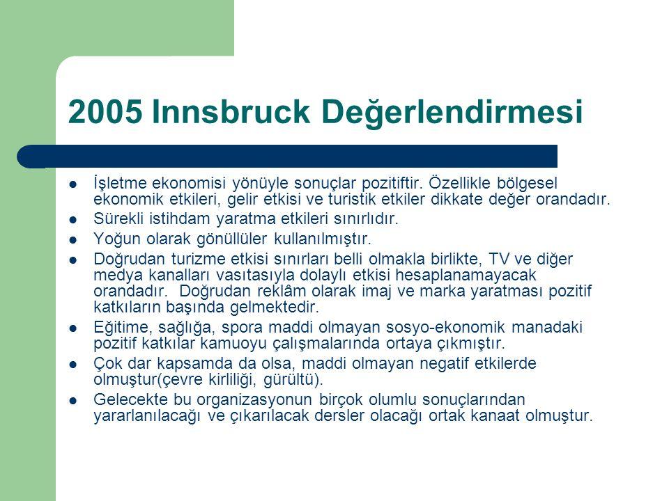 2005 Innsbruck Değerlendirmesi İşletme ekonomisi yönüyle sonuçlar pozitiftir. Özellikle bölgesel ekonomik etkileri, gelir etkisi ve turistik etkiler d