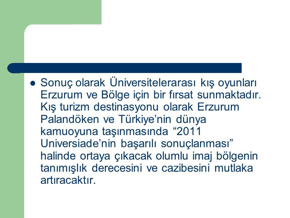 Sonuç olarak Üniversitelerarası kış oyunları Erzurum ve Bölge için bir fırsat sunmaktadır. Kış turizm destinasyonu olarak Erzurum Palandöken ve Türkiy