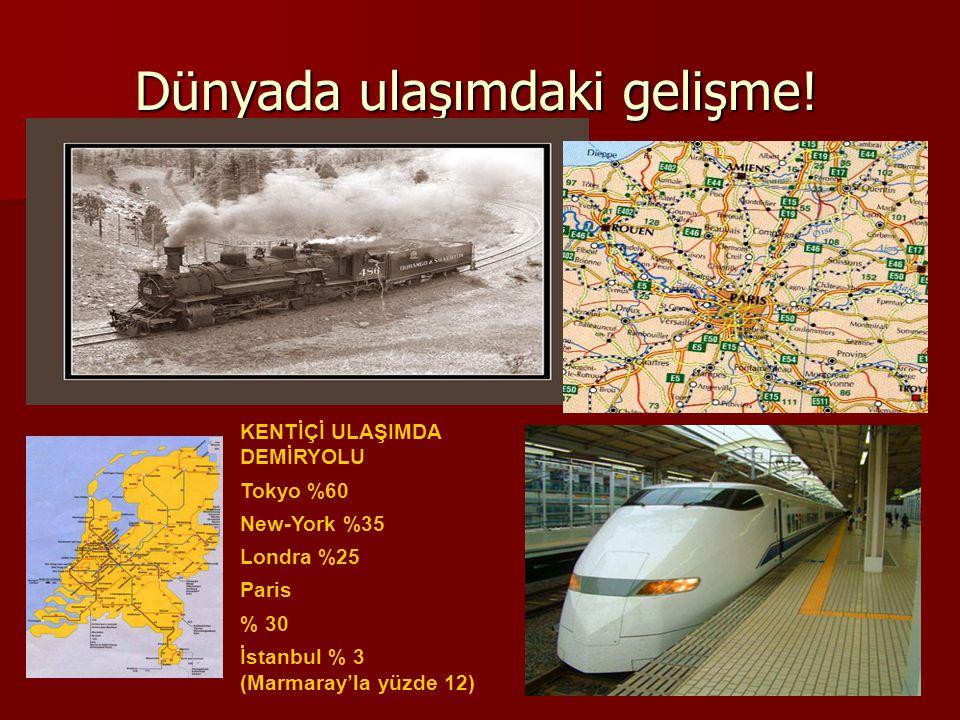 Dünyada ulaşımdaki gelişme! KENTİÇİ ULAŞIMDA DEMİRYOLU Tokyo %60 New-York %35 Londra %25 Paris % 30 İstanbul % 3 (Marmaray'la yüzde 12)