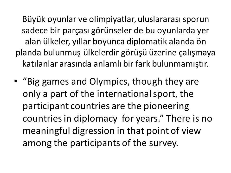 Büyük oyunlar ve olimpiyatlar, uluslararası sporun sadece bir parçası görünseler de bu oyunlarda yer alan ülkeler, yıllar boyunca diplomatik alanda ön planda bulunmuş ülkelerdir görüşü üzerine çalışmaya katılanlar arasında anlamlı bir fark bulunmamıştır.