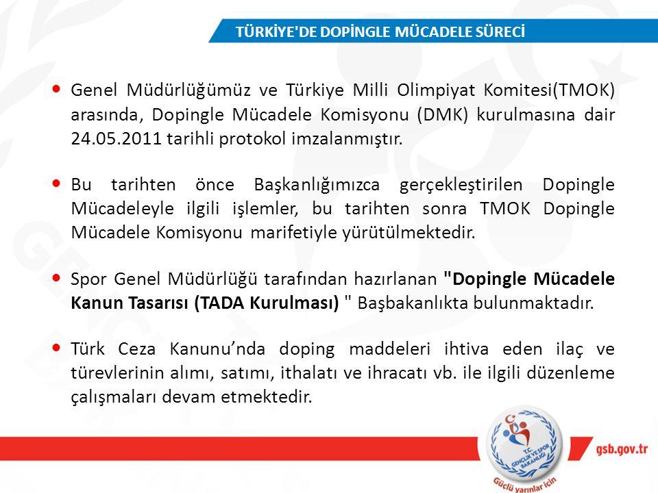 Genel Müdürlüğümüz ve Türkiye Milli Olimpiyat Komitesi(TMOK) arasında, Dopingle Mücadele Komisyonu (DMK) kurulmasına dair 24.05.2011 tarihli protokol