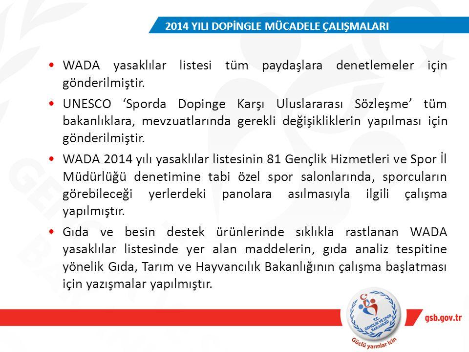 2014 YILI DOPİNGLE MÜCADELE ÇALIŞMALARI WADA yasaklılar listesi tüm paydaşlara denetlemeler için gönderilmiştir. UNESCO 'Sporda Dopinge Karşı Uluslara