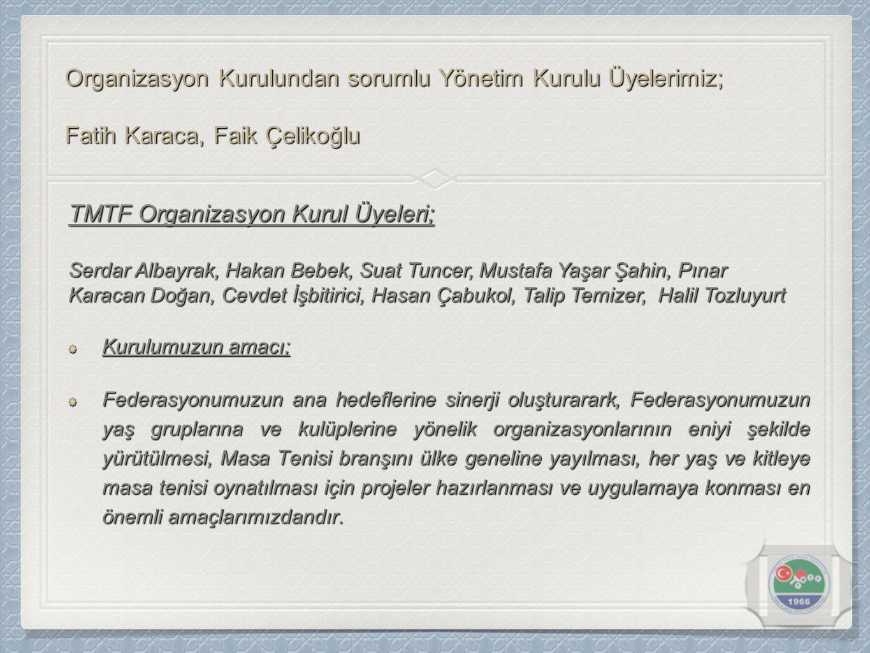 Grup Müsabakaları & Türkiye Şampiyonaları Türkiye Şampiyonaları Minikler, Yıldızlar, Gençler, Büyükler ve Veteranlar olmak üzere kategorilendirebiliriz.