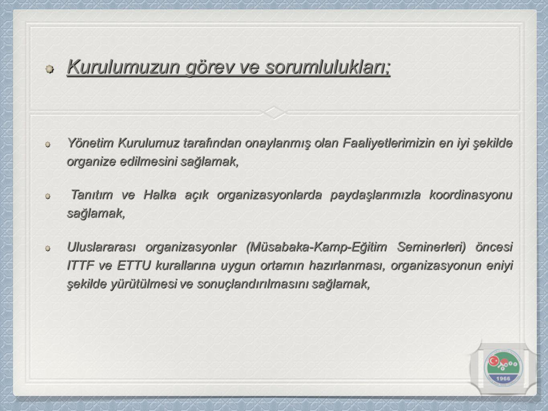 Türkiye Üniversite Sporları Federasyonu, Bedensel-İşitme-Görme ve Zihinsel Engelliler Federasyonlarının müsabakaları ile İlk-Orta ve Lise Okul müsabakaları da Federasyonumuzun Organizasyon Kurulu tarafından desteklenmektedir.