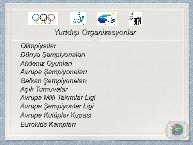 Bilindiği üzere Olimpiyatlar IOC tarafından 4 yılda bir yapılmaktadır.
