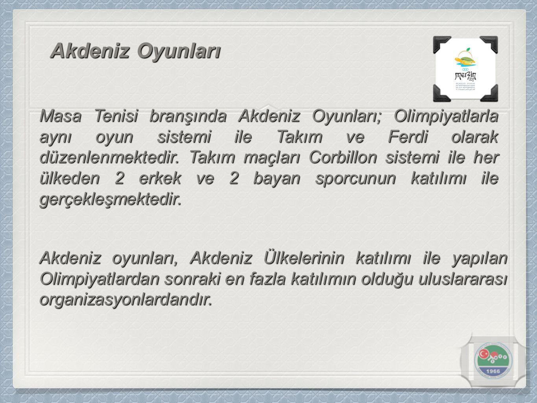 Türkiye Süperlig; 16 Erkek ve 16 Bayan takımın katılımı ile tek devreli lig sistemi ile oynanmakta ve ilk sekize giren erkek ve bayan takımlar Play Off grubuna, son 8 takımlar ise klasman grubuna kalıp çift devreli lig usulü ile yarışmalara devam etmektedirler.