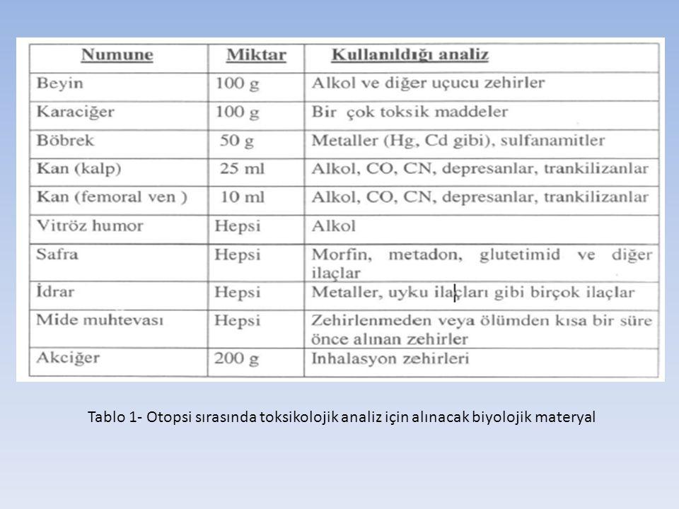 Tablo 1- Otopsi sırasında toksikolojik analiz için alınacak biyolojik materyal