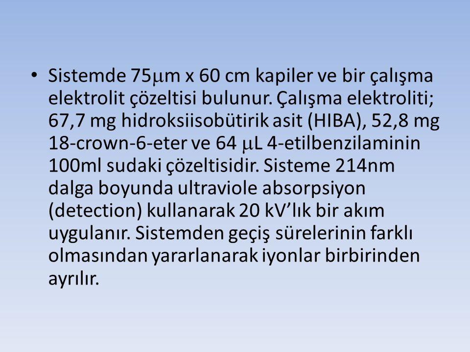 Sistemde 75  m x 60 cm kapiler ve bir çalışma elektrolit çözeltisi bulunur. Çalışma elektroliti; 67,7 mg hidroksiisobütirik asit (HIBA), 52,8 mg 18-c