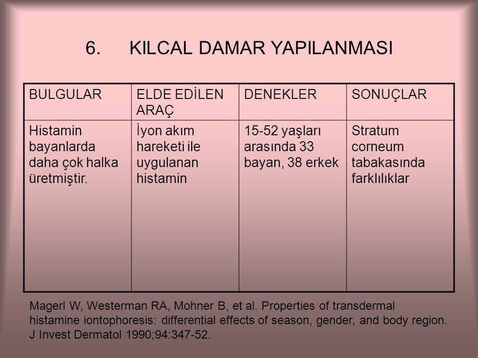 6.KILCAL DAMAR YAPILANMASI BULGULARELDE EDİLEN ARAÇ DENEKLERSONUÇLAR Histamin bayanlarda daha çok halka üretmiştir.