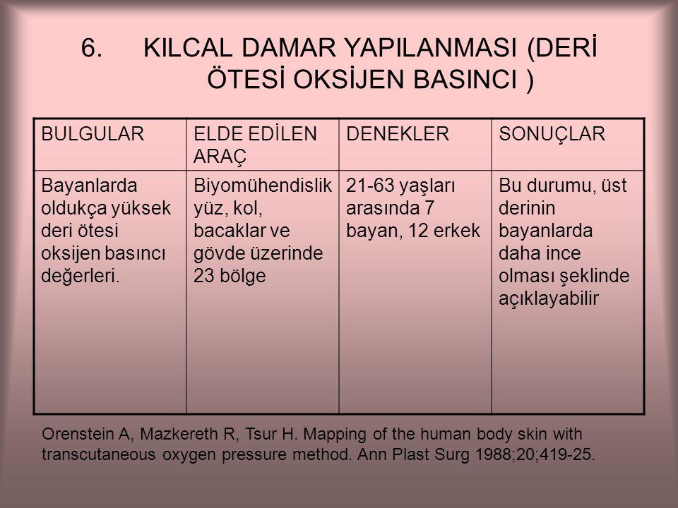 6.KILCAL DAMAR YAPILANMASI (DERİ ÖTESİ OKSİJEN BASINCI ) BULGULARELDE EDİLEN ARAÇ DENEKLERSONUÇLAR Bayanlarda oldukça yüksek deri ötesi oksijen basıncı değerleri.