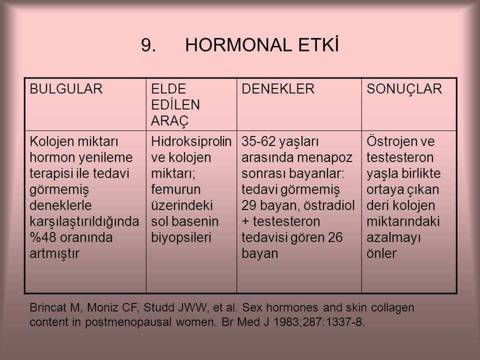 9.HORMONAL ETKİ BULGULARELDE EDİLEN ARAÇ DENEKLERSONUÇLAR Kolojen miktarı hormon yenileme terapisi ile tedavi görmemiş deneklerle karşılaştırıldığında %48 oranında artmıştır Hidroksiprolin ve kolojen miktarı; femurun üzerindeki sol basenin biyopsileri 35-62 yaşları arasında menapoz sonrası bayanlar: tedavi görmemiş 29 bayan, östradiol + testesteron tedavisi gören 26 bayan Östrojen ve testesteron yaşla birlikte ortaya çıkan deri kolojen miktarındaki azalmayı önler Brincat M, Moniz CF, Studd JWW, et al.