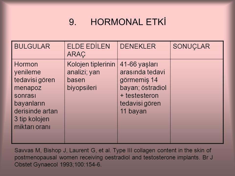 9.HORMONAL ETKİ BULGULARELDE EDİLEN ARAÇ DENEKLERSONUÇLAR Hormon yenileme tedavisi gören menapoz sonrası bayanların derisinde artan 3 tip kolojen miktarı oranı Kolojen tiplerinin analizi; yan basen biyopsileri 41-66 yaşları arasında tedavi görmemiş 14 bayan; östradiol + testesteron tedavisi gören 11 bayan Savvas M, Bishop J, Laurent G, et al.