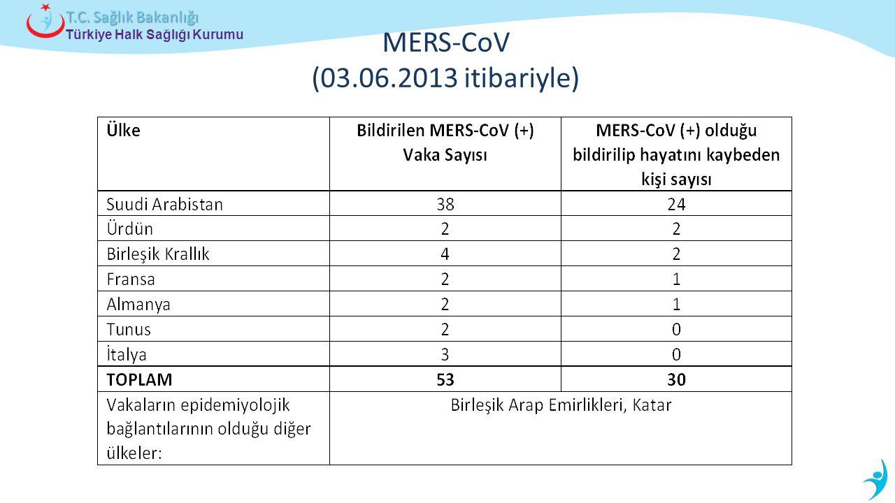 Türkiye Halk Sağlığı Kurumu T.C. Sağlık Bakanlığı MERS-CoV (03.06.2013 itibariyle)