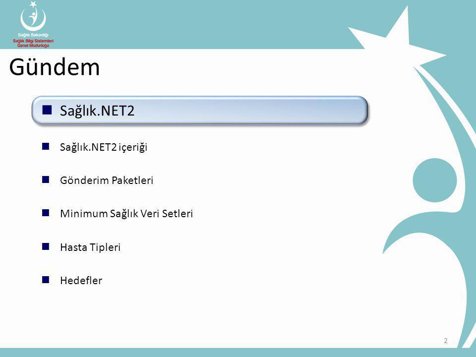 2 Gündem Sağlık.NET2 Sağlık.NET2 içeriği Gönderim Paketleri Minimum Sağlık Veri Setleri Hasta Tipleri Hedefler