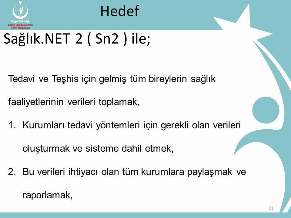 21 Hedef Tedavi ve Teşhis için gelmiş tüm bireylerin sağlık faaliyetlerinin verileri toplamak, 1.Kurumları tedavi yöntemleri için gerekli olan verileri oluşturmak ve sisteme dahil etmek, 2.Bu verileri ihtiyacı olan tüm kurumlara paylaşmak ve raporlamak, Sağlık.NET 2 ( Sn2 ) ile;