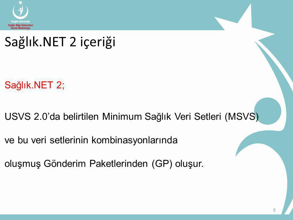 6 Sağlık.NET 2 içeriği Sağlık.NET 2; USVS 2.0'da belirtilen Minimum Sağlık Veri Setleri (MSVS) ve bu veri setlerinin kombinasyonlarında oluşmuş Gönderim Paketlerinden (GP) oluşur.