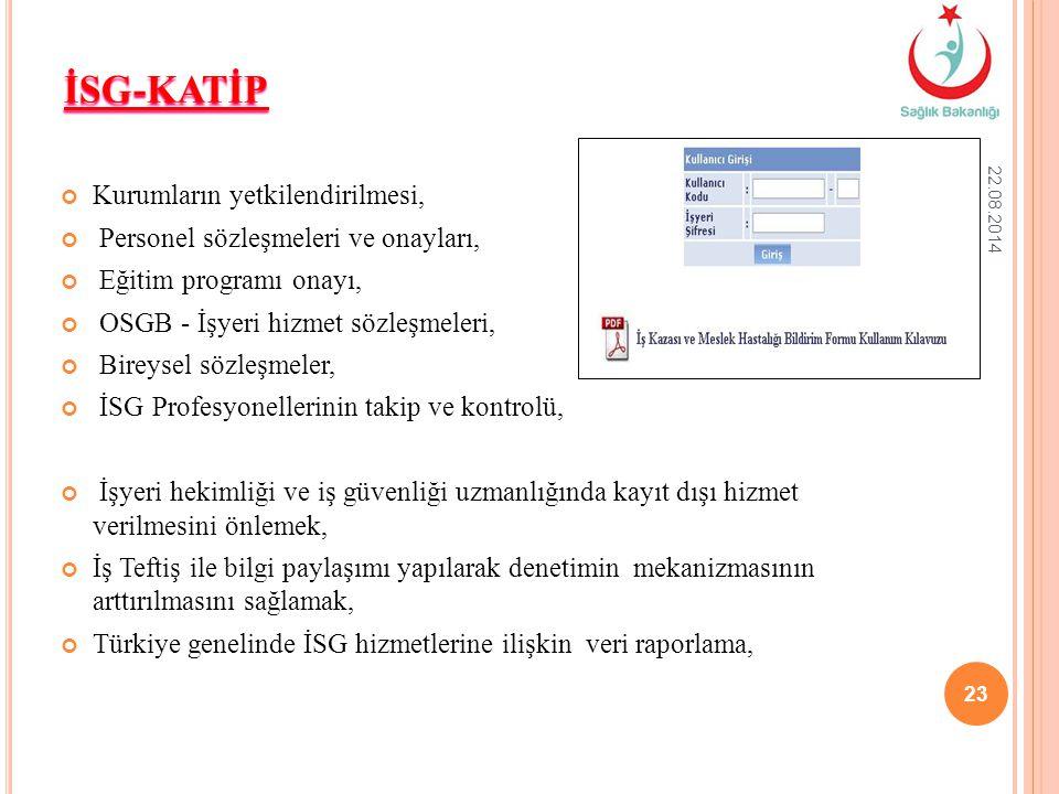 İSG-KATİP 22.08.2014 23 Kurumların yetkilendirilmesi, Personel sözleşmeleri ve onayları, Eğitim programı onayı, OSGB - İşyeri hizmet sözleşmeleri, Bir