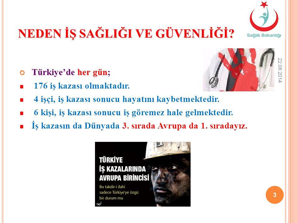 NEDEN İŞ SAĞLIĞI VE GÜVENLİĞİ? Türkiye'de her gün; 176 iş kazası olmaktadır. 4 işçi, iş kazası sonucu hayatını kaybetmektedir. 6 kişi, iş kazası sonuc