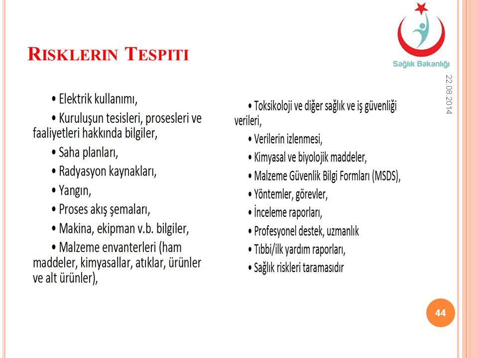 R ISKLERIN T ESPITI 22.08.2014 44