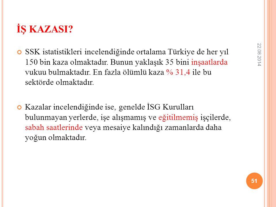 İŞ KAZASI? SSK istatistikleri incelendiğinde ortalama Türkiye de her yıl 150 bin kaza olmaktadır. Bunun yaklaşık 35 bini inşaatlarda vukuu bulmaktadır