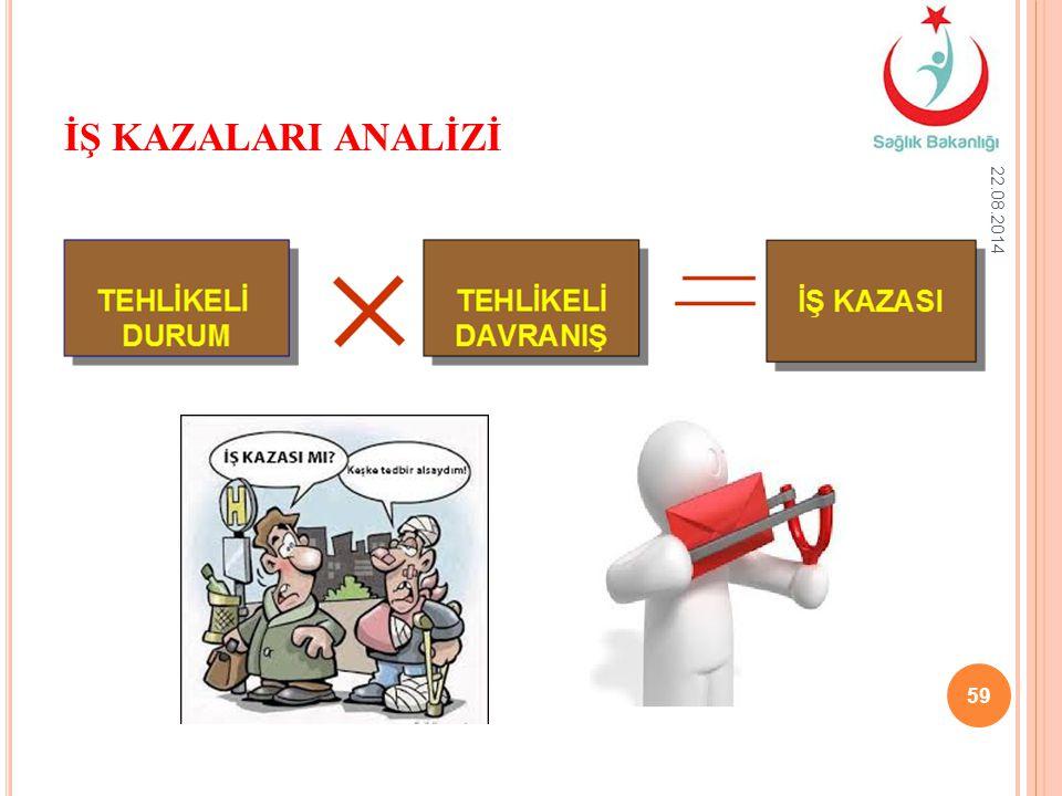 İŞ KAZALARI ANALİZİ 22.08.2014 59