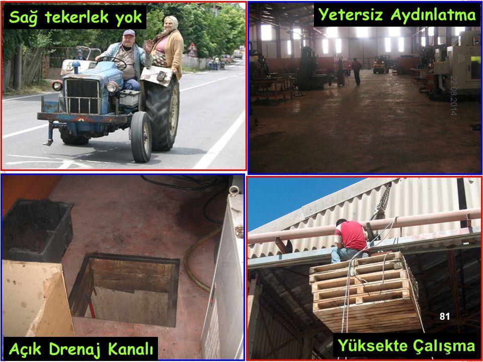 Yetersiz Aydınlatma Açık Drenaj Kanalı Yüksekte Çalışma Sağ tekerlek yok 22.08.2014 81