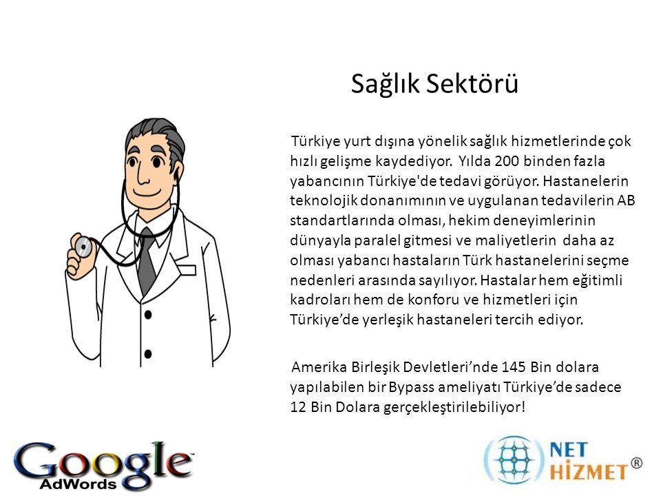 Sağlık Sektörü Türkiye yurt dışına yönelik sağlık hizmetlerinde çok hızlı gelişme kaydediyor. Yılda 200 binden fazla yabancının Türkiye'de tedavi görü