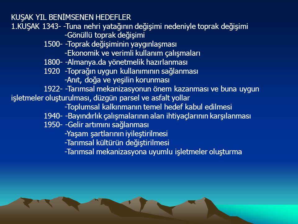 KUŞAK YIL BENİMSENEN HEDEFLER 1.KUŞAK 1343- -Tuna nehri yatağının değişimi nedeniyle toprak değişimi -Gönüllü toprak değişimi 1500- -Toprak değişimini