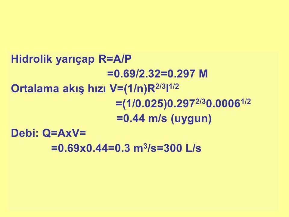 Hidrolik yarıçap R=A/P =0.69/2.32=0.297 M Ortalama akış hızı V=(1/n)R 2/3 I 1/2 =(1/0.025)0.297 2/3 0.0006 1/2 =0.44 m/s (uygun) Debi: Q=AxV= =0.69x0.