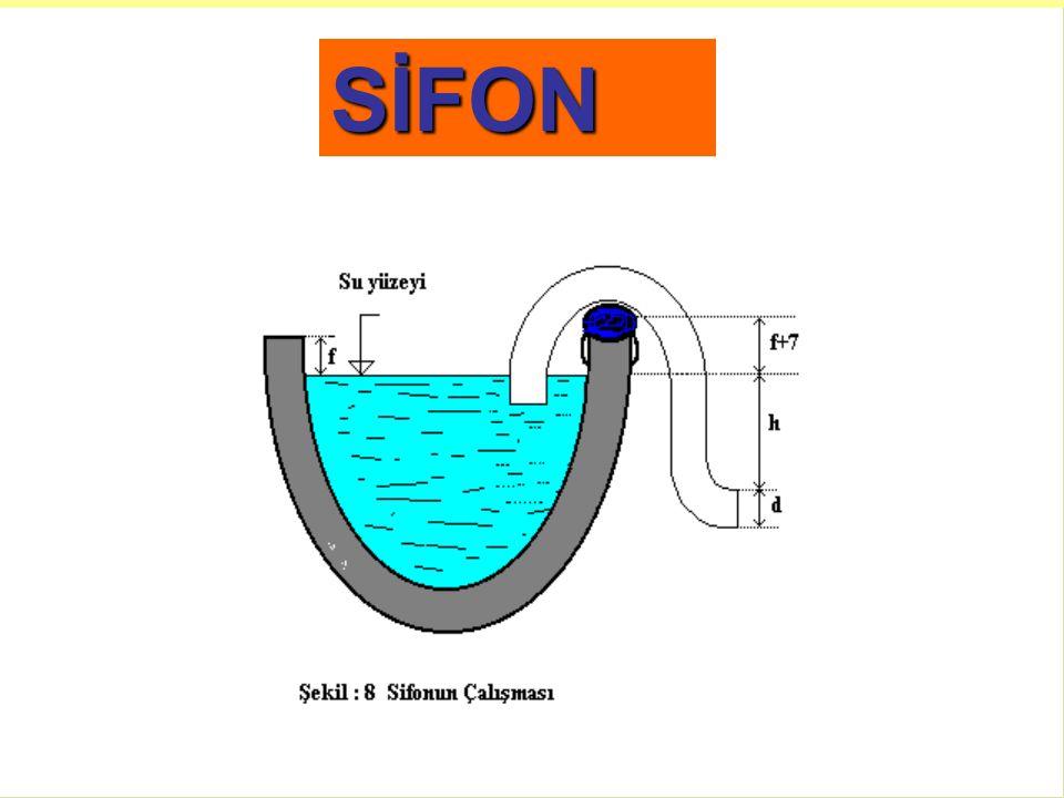 SİFON