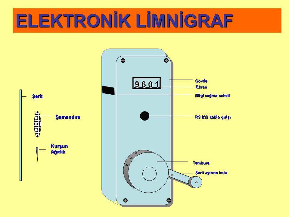 ELEKTRONİK LİMNİGRAF Gövde ++ 9 6 0 1 Ekran Bilgi sağma soketi RS 232 kablo girişi Tambura Şerit ayırma kolu ++ KurşunAğırlık Şamandıra Şerit