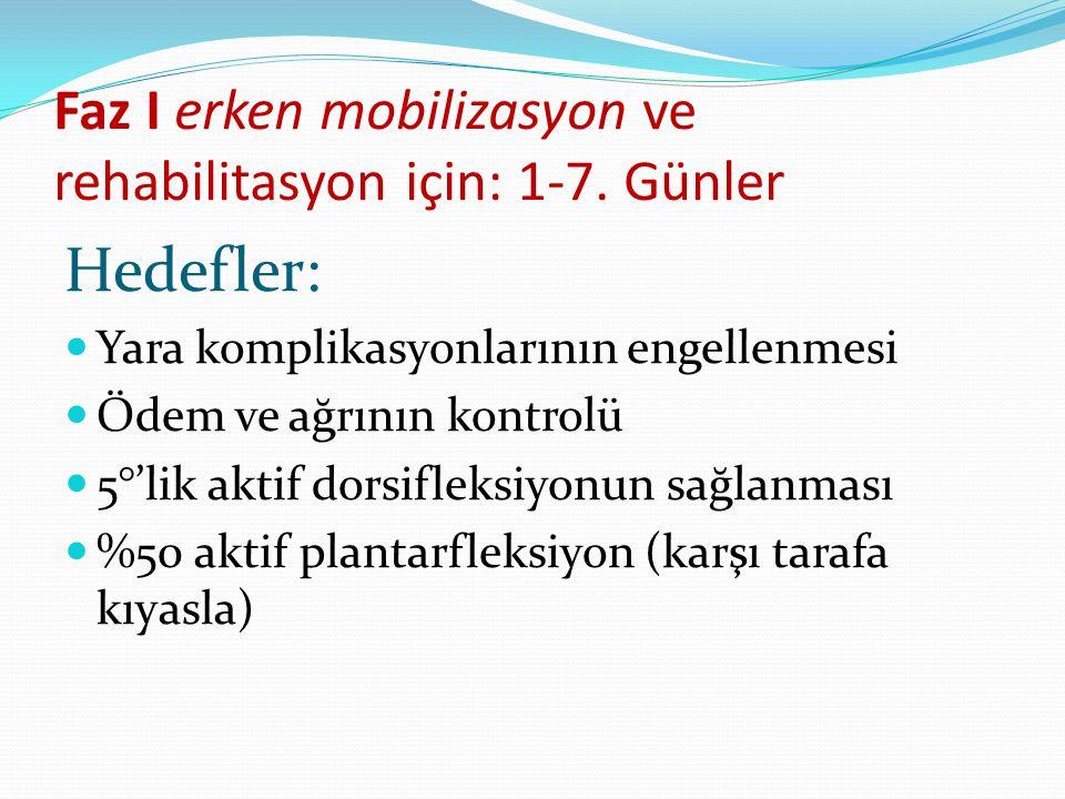 Faz I erken mobilizasyon ve rehabilitasyon için: 1-7.