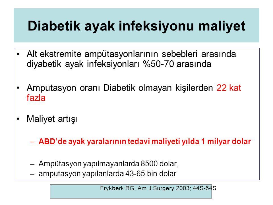 Prospektif, randomize çalışma Hastaneye yatan orta-şiddetli diabetik ayak infeksiyonlu hastalar 64 hasta (25'i kadın, 39'u erkek) Piperasilin / Tazobaktam, 3 x 4,5 gr IV; İmipenem / Silastatin, 4 x 500 mg IV Tedavi süresi 14–28 gün; osteomyelit varlığında, –debridman sonrasında 15 gün; –enfekte kemiğin total eksizyonu sonrasında 2 – 5 gün tedavi –debridman veya rezeksiyon olası değilse, 6–12 hafta Saltoglu N, et al.