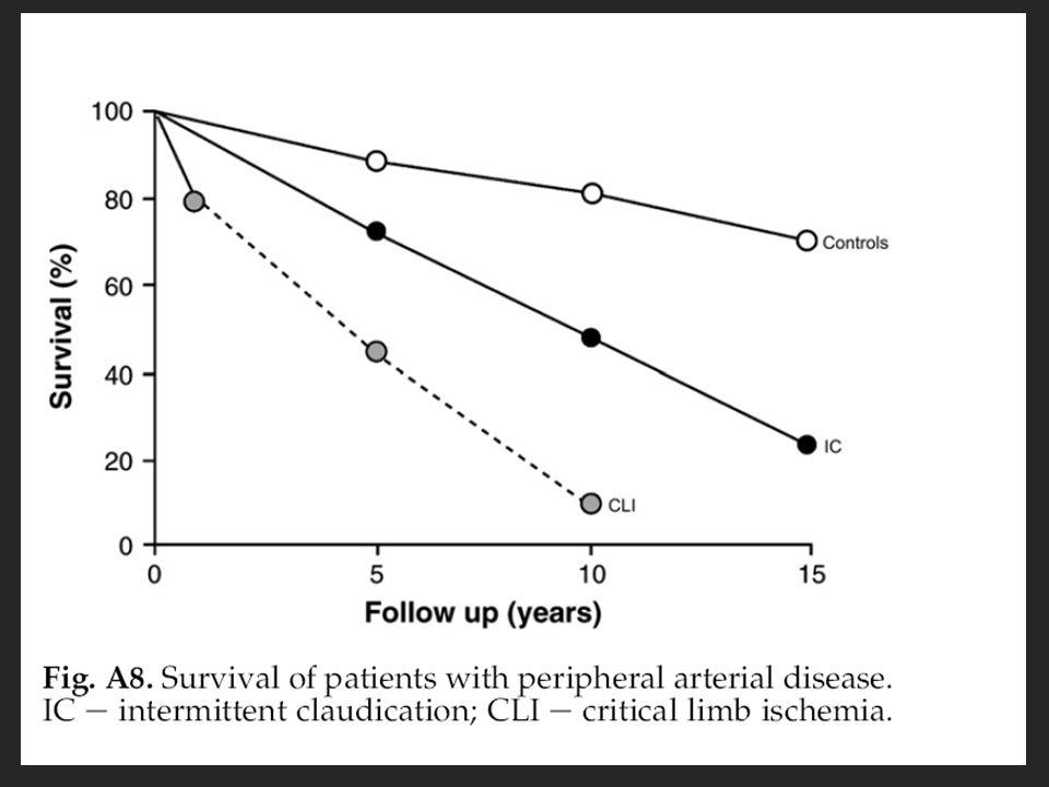 Kriyoplasti  1 yıl primer açıklık: %56  1.yıl sonu bacak korunması: %95 Kesici balon  1.