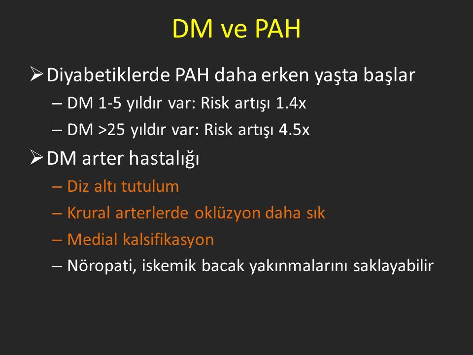 DM ve PAH  Diyabetiklerde PAH daha erken yaşta başlar – DM 1-5 yıldır var: Risk artışı 1.4x – DM >25 yıldır var: Risk artışı 4.5x  DM arter hastalığı – Diz altı tutulum – Krural arterlerde oklüzyon daha sık – Medial kalsifikasyon – Nöropati, iskemik bacak yakınmalarını saklayabilir
