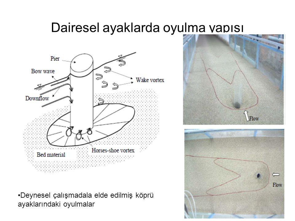 Dairesel ayaklarda oyulma yapısı Deynesel çalışmadala elde edilmiş köprü ayaklarındaki oyulmalar