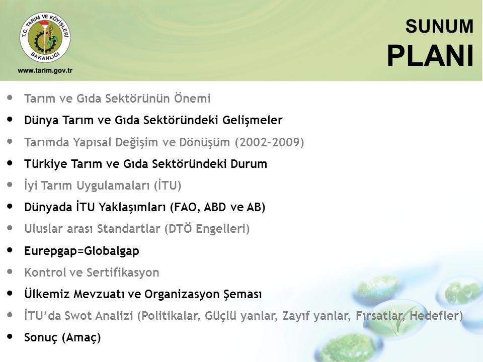 SUNUM PLANI Tarım ve Gıda Sektörünün Önemi Dünya Tarım ve Gıda Sektöründeki Gelişmeler Tarımda Yapısal Değişim ve Dönüşüm (2002–2009) Türkiye Tarım ve