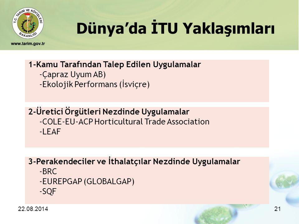 22.08.201421 Dünya'da İTU Yaklaşımları 2-Üretici Örgütleri Nezdinde Uygulamalar -COLE-EU-ACP Horticultural Trade Association -LEAF 3-Perakendeciler ve