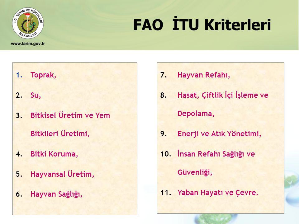 22.08.201422 FAO İTU Kriterleri 1.Toprak, 2.Su, 3.Bitkisel Üretim ve Yem Bitkileri Üretimi, 4.Bitki Koruma, 5.Hayvansal Üretim, 6.Hayvan Sağlığı, 7.Ha