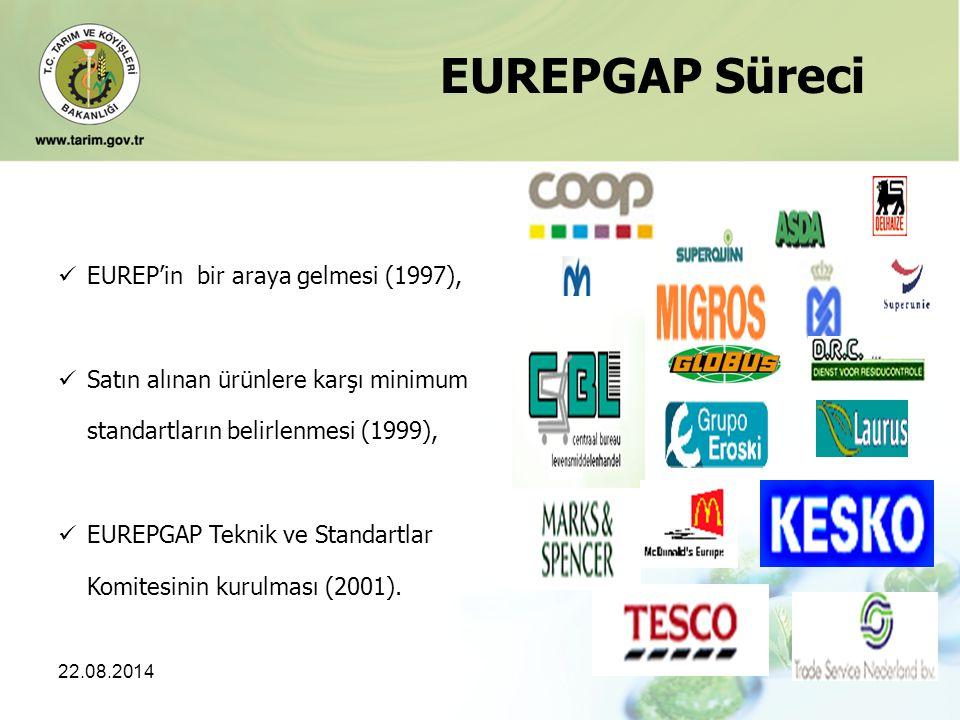 22.08.201426 EUREP'in bir araya gelmesi (1997), Satın alınan ürünlere karşı minimum standartların belirlenmesi (1999), EUREPGAP Teknik ve Standartlar