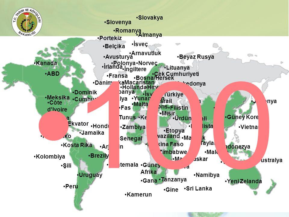 22.08.2014İTU KONTROLÖR EĞİTİMİ- ANKARA 27 FilistinFas Etopya Endonezya Ekvator Dominik Cumhuriyeti Danimarka Çin Çek Cumhuriyeti Côte d'Ivoire Burkin