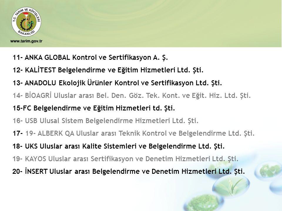 1 1 - ANKA GLOBAL Kontrol ve Sertifikasyon A. Ş. 1 2 - KALİTEST Belgelendirme ve Eğitim Hizmetleri Ltd. Şti. 1 3 - ANADOLU Ekolojik Ürünler Kontrol ve