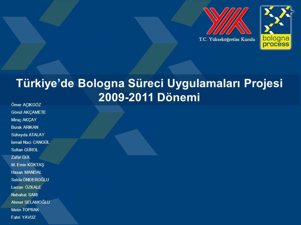 12 BELİRLENMİŞ OLAN ÖNCELİKLİ PAYDAŞLAR Üniversitelerarası Kurul Yükseköğretim Kurumları (130 kurum) Bakanlıklar (17 Bakanlık) Mesleki Yeterlilikler Kurumu Yükseköğretim Kurumları Öğrenci Konseyleri ve Ulusal Öğrenci Konseyi Türkiye Bilimler Akademisi (TÜBA) Türkiye Bilimsel ve Teknolojik Araştırma Kurumu (TÜBİTAK) Meslek Kuruluşları (33 Kuruluş) Vakıflar (3 Vakıf) Dernekler (6 Dernek) Sendikalar ve Konfederasyonlar (2 Sendika ve 7 Konfederasyon) 1.Kolay anlaşılabilir ve karştırılabilir bir akademik derece sistemi: 2/3 kademeli (Lisans, Yüksek Lisans, Doktora) yükseköğretim sistemi Kademeler arası geçiş Ulusal Yeterlilikler Çerçevesi 3 4.33