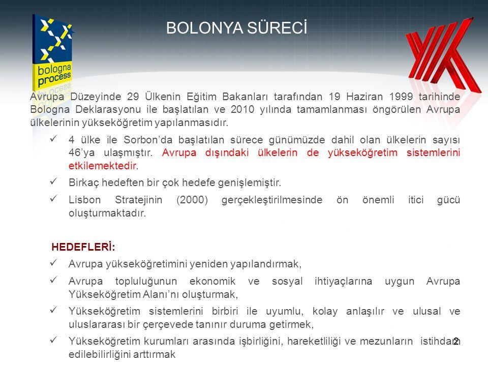 13 Türkiye Yükseköğretim Ulusal Yeterlilikler Çerçevesi 6.Düzey (Lisans) 7.